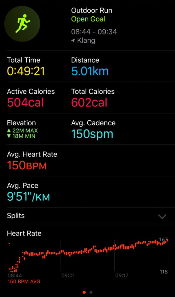 Calories from 5km run